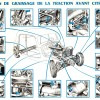 Download: Lubrication diagram for Traction Avant