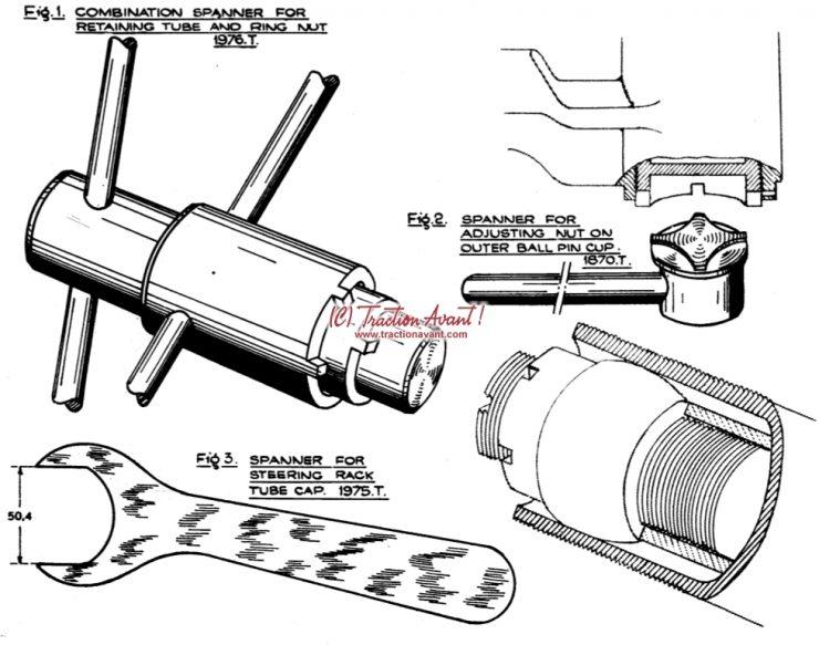 Werkzeuge Lenkung: 1976.T, 1975.T und 1870.T